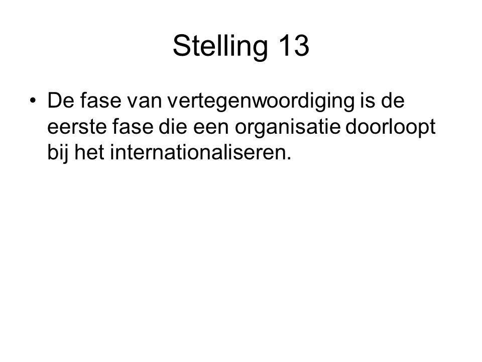 Stelling 13 De fase van vertegenwoordiging is de eerste fase die een organisatie doorloopt bij het internationaliseren.