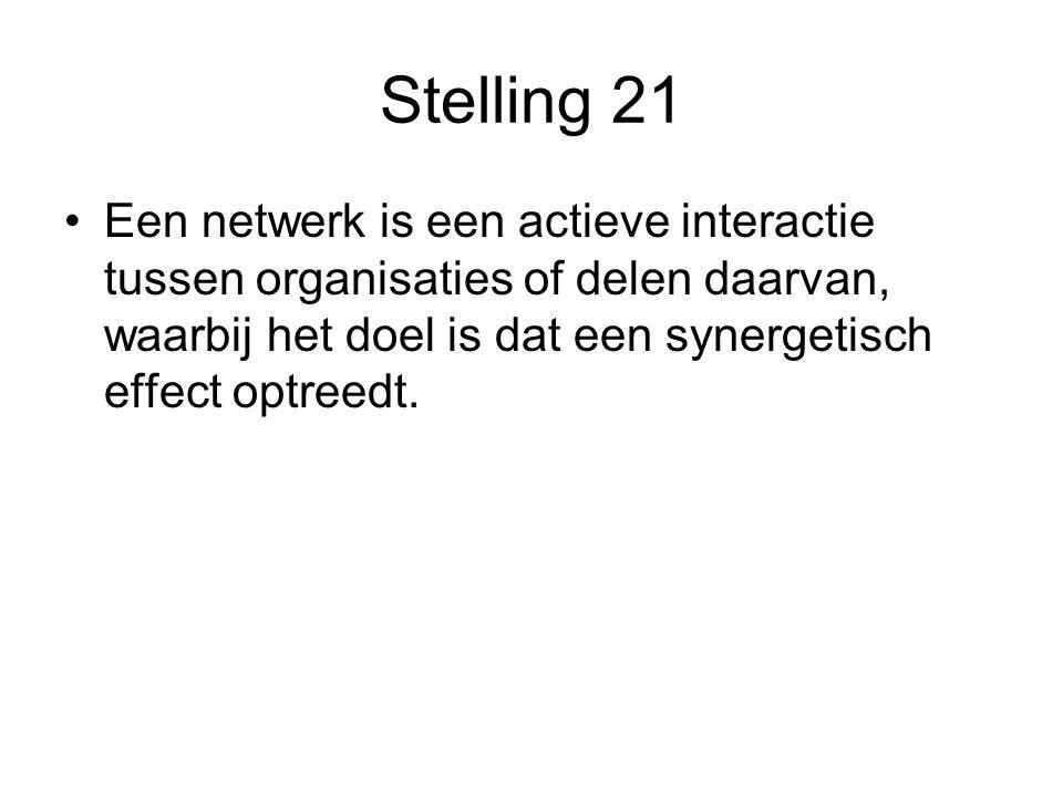 Stelling 21 Een netwerk is een actieve interactie tussen organisaties of delen daarvan, waarbij het doel is dat een synergetisch effect optreedt.