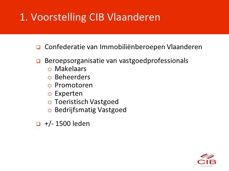 1. Voorstelling CIB Vlaanderen
