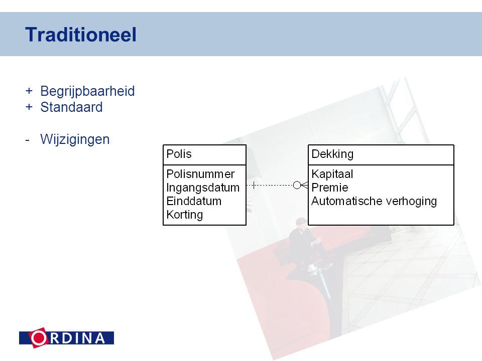 Traditioneel + Begrijpbaarheid + Standaard - Wijzigingen