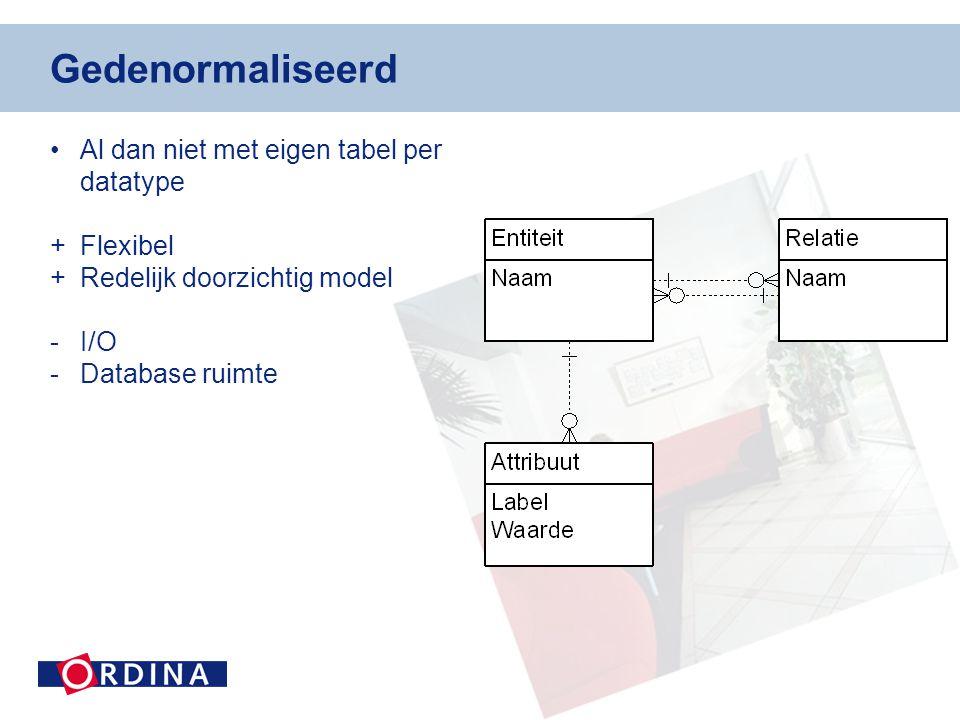 Gedenormaliseerd Al dan niet met eigen tabel per datatype + Flexibel