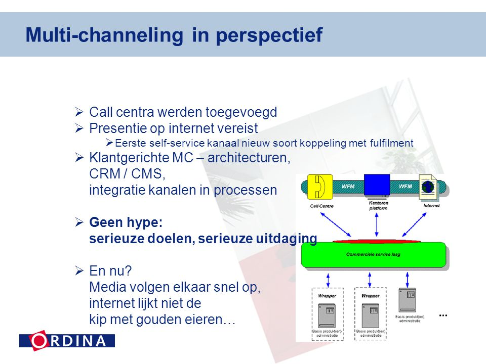 Multi-channeling in perspectief