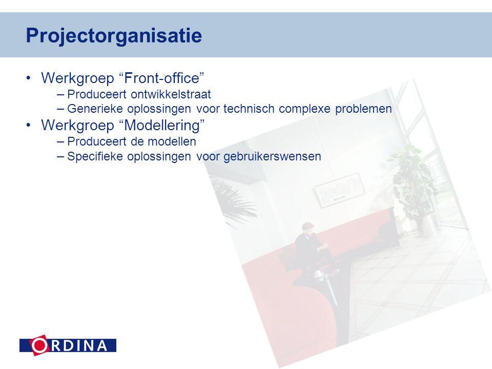 Projectorganisatie Werkgroep Front-office Werkgroep Modellering