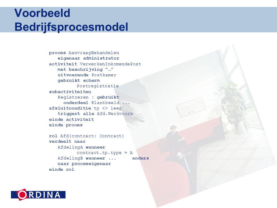 Voorbeeld Bedrijfsprocesmodel