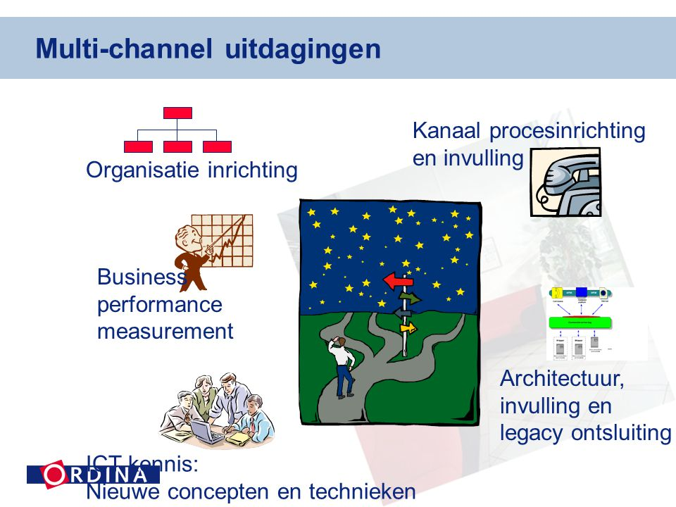 Multi-channel uitdagingen