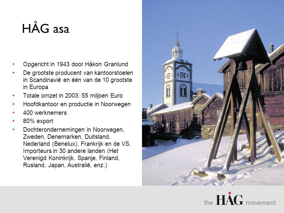 HÅG asa Opgericht in 1943 door Håkon Granlund