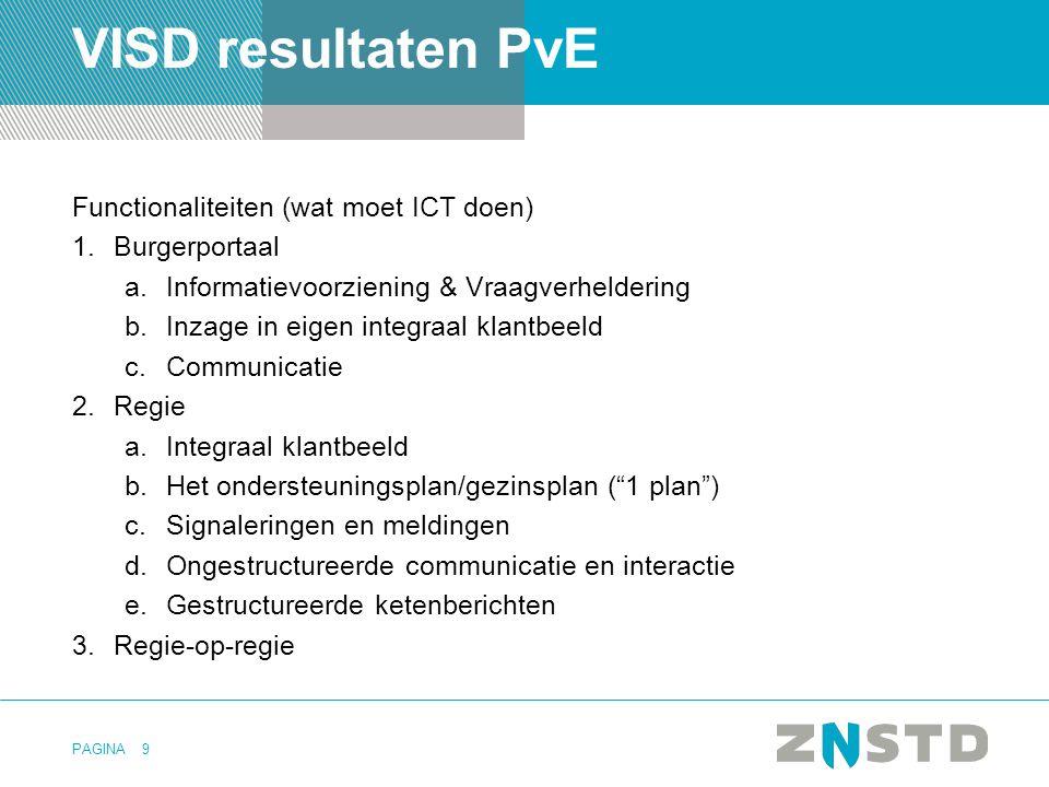 VISD resultaten PvE Functionaliteiten (wat moet ICT doen)