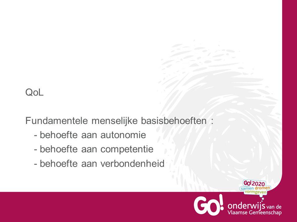 QoL Fundamentele menselijke basisbehoeften : - behoefte aan autonomie - behoefte aan competentie - behoefte aan verbondenheid