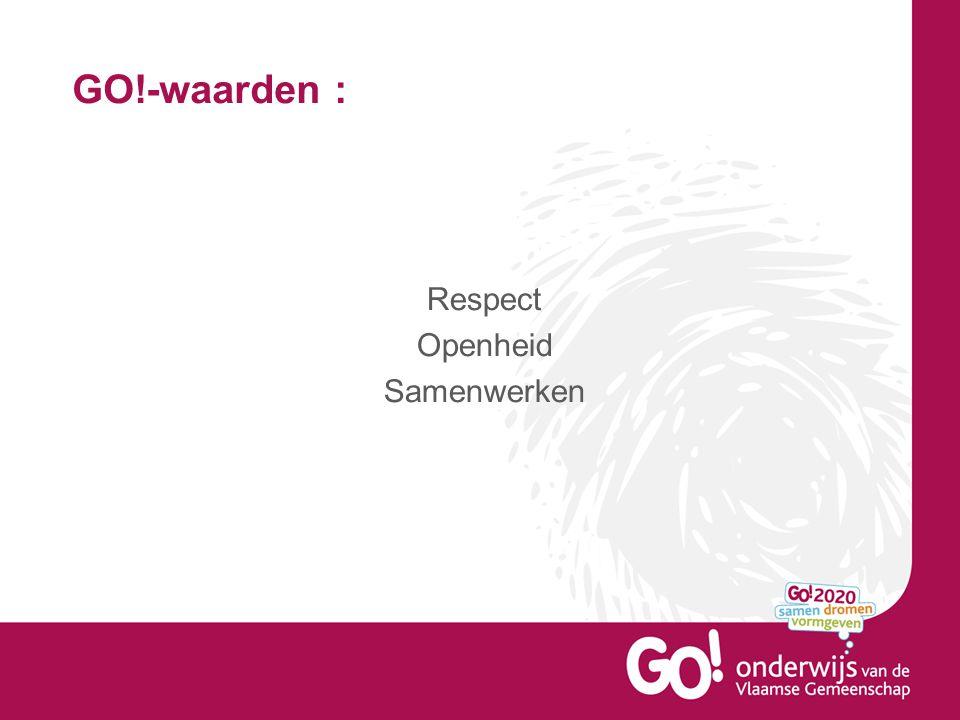 Respect Openheid Samenwerken