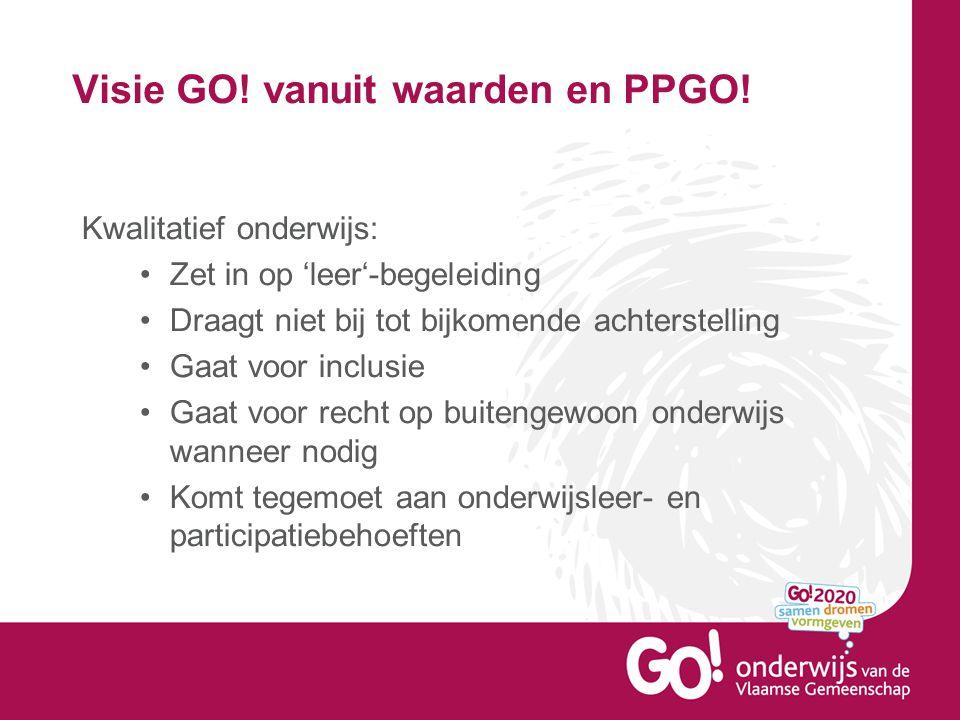 Visie GO! vanuit waarden en PPGO!