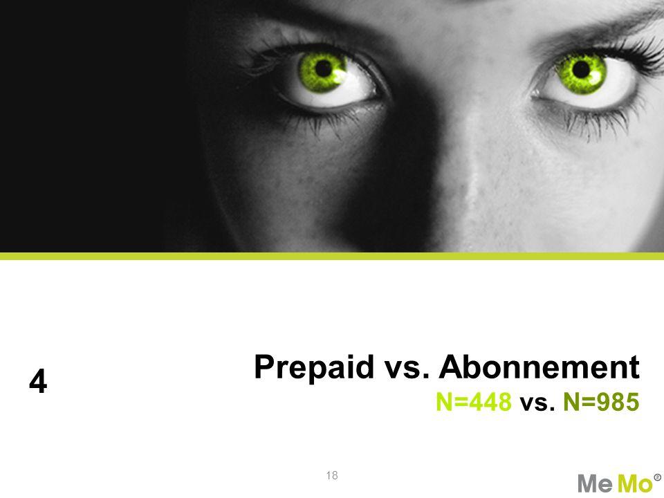 4 Prepaid vs. Abonnement N=448 vs. N=985