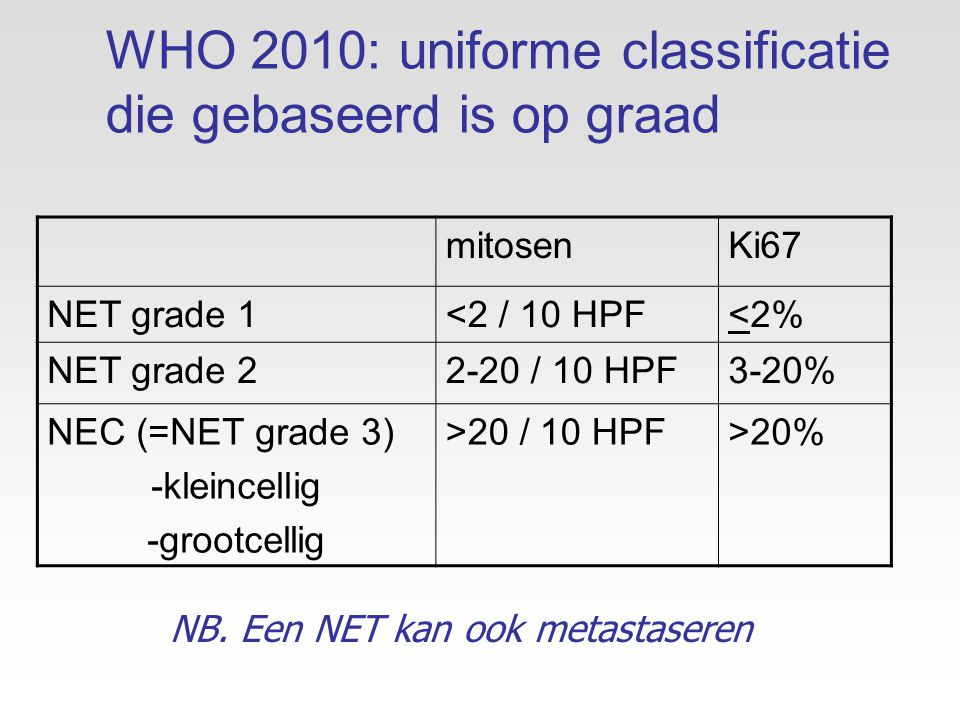 WHO 2010: uniforme classificatie die gebaseerd is op graad