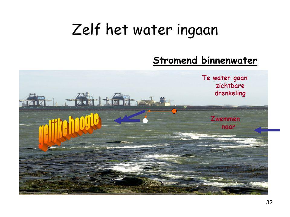 Te water gaan zichtbare drenkeling