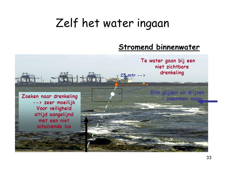 Zelf het water ingaan Stromend binnenwater