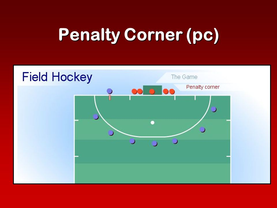 Penalty Corner (pc)
