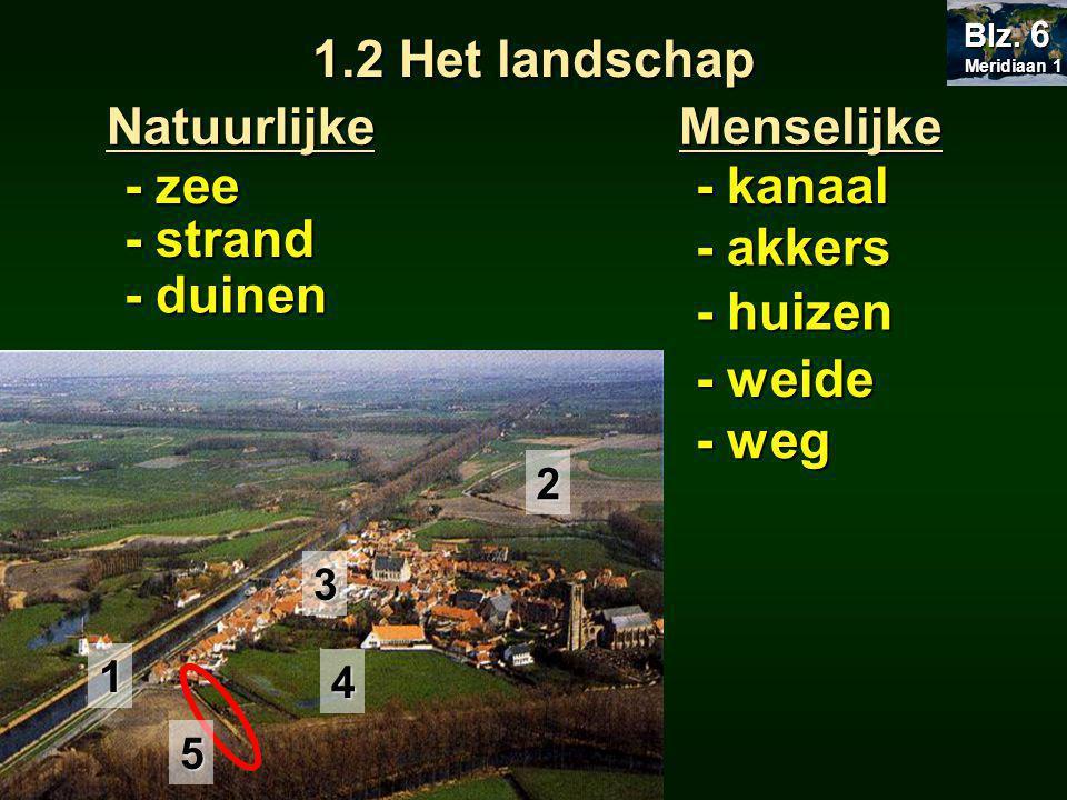 1.2 Het landschap Natuurlijke Menselijke
