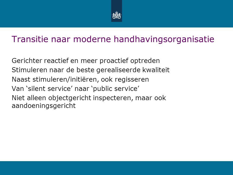 Transitie naar moderne handhavingsorganisatie
