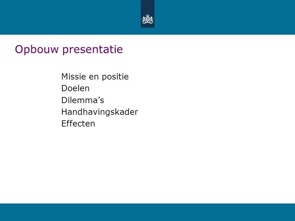 Opbouw presentatie Missie en positie Doelen Dilemma's Handhavingskader