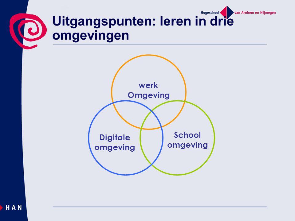 Uitgangspunten: leren in drie omgevingen