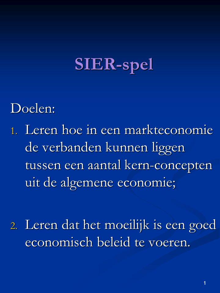 SIER-spel Doelen: Leren hoe in een markteconomie de verbanden kunnen liggen tussen een aantal kern-concepten uit de algemene economie;