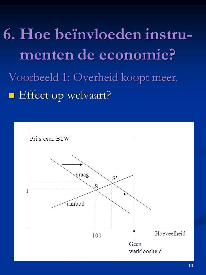 6. Hoe beïnvloeden instru-menten de economie