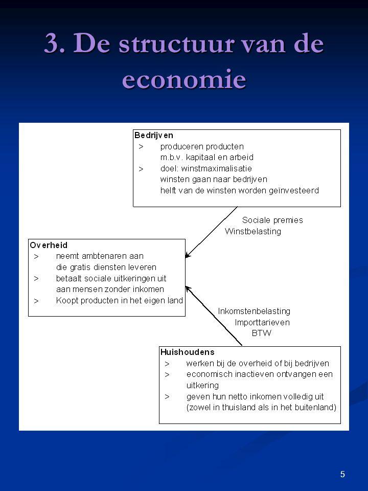 3. De structuur van de economie