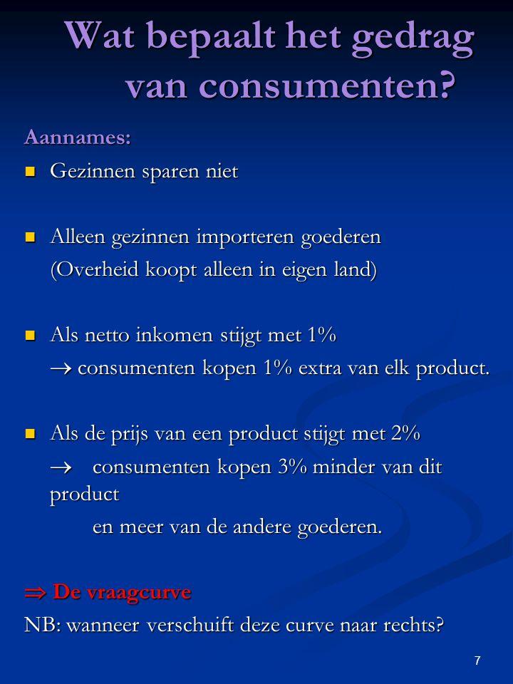Wat bepaalt het gedrag van consumenten