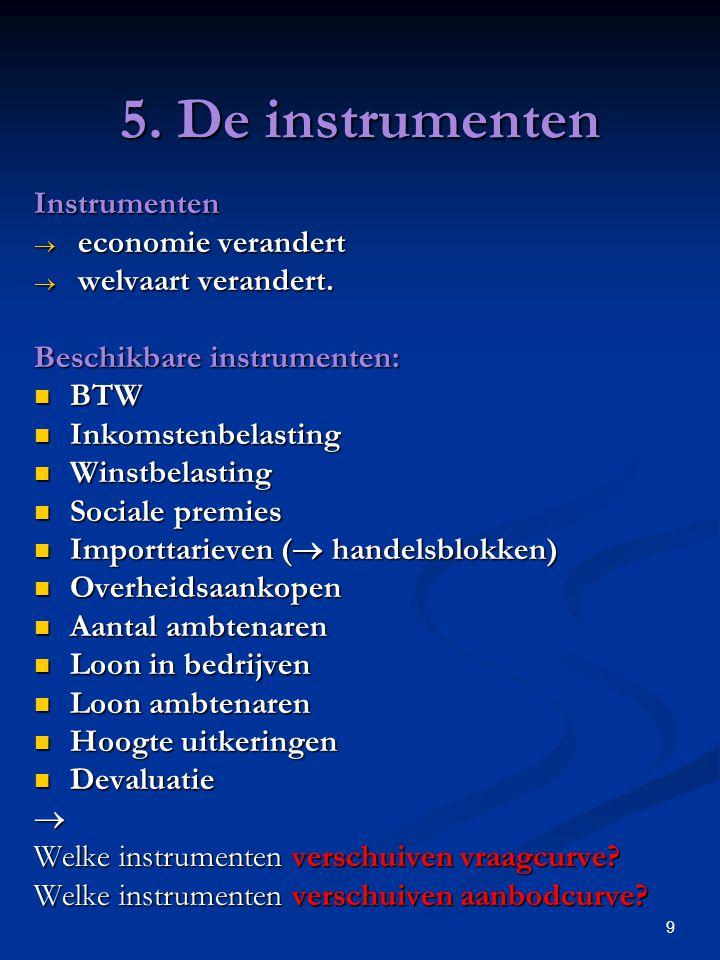 5. De instrumenten Instrumenten economie verandert welvaart verandert.