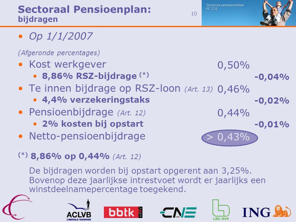 Sectoraal Pensioenplan: bijdragen