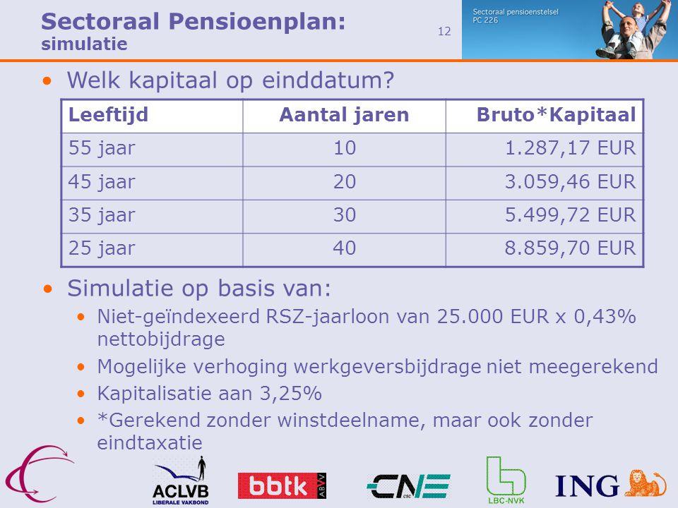 Sectoraal Pensioenplan: simulatie