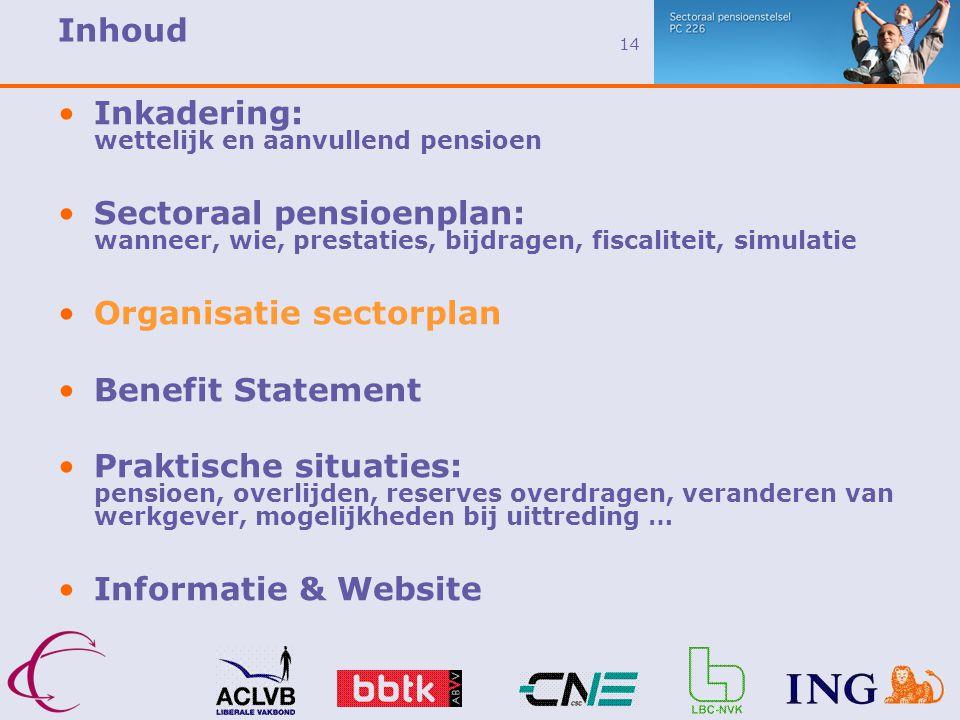 Inhoud Inkadering: wettelijk en aanvullend pensioen. Sectoraal pensioenplan: wanneer, wie, prestaties, bijdragen, fiscaliteit, simulatie.