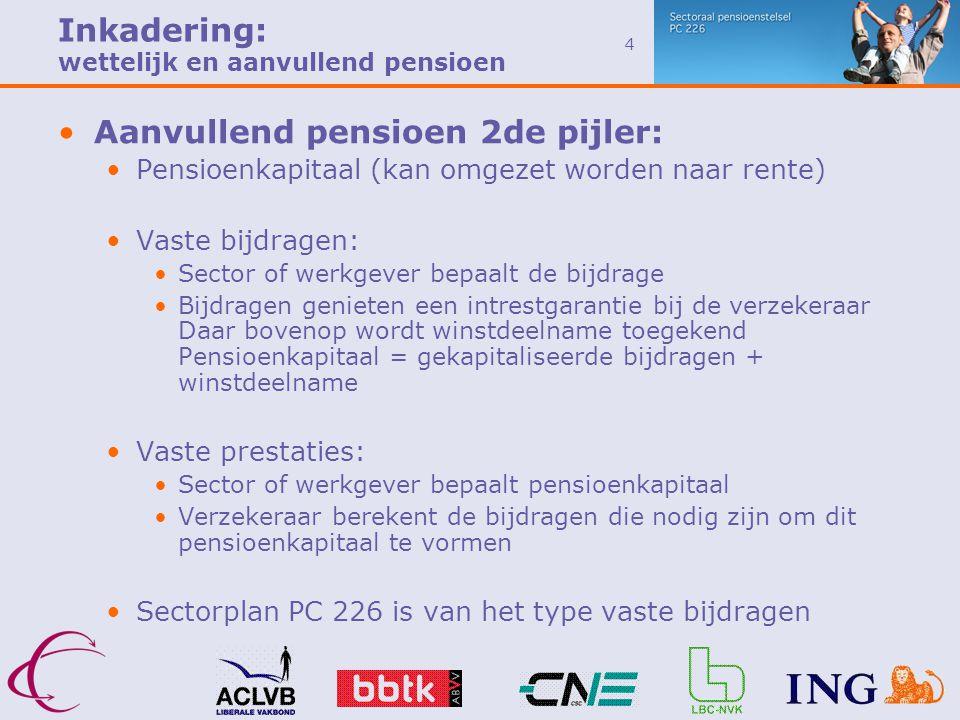 Inkadering: wettelijk en aanvullend pensioen
