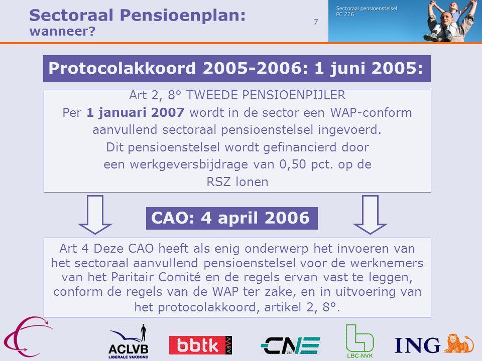 Sectoraal Pensioenplan: wanneer