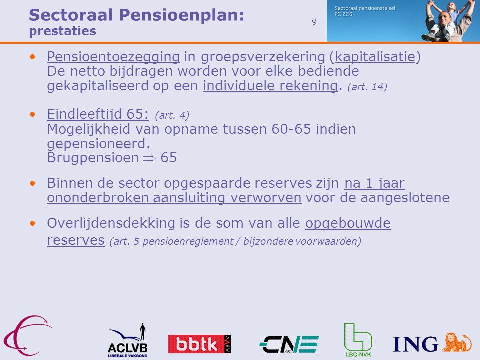 Sectoraal Pensioenplan: prestaties