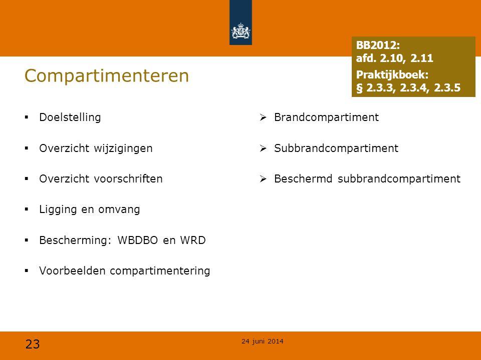 Compartimenteren BB2012: afd. 2.10, 2.11 Praktijkboek: