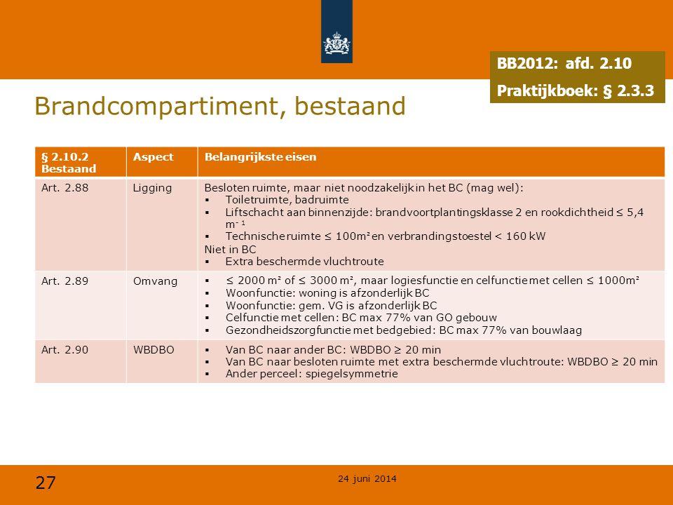 Brandcompartiment, bestaand