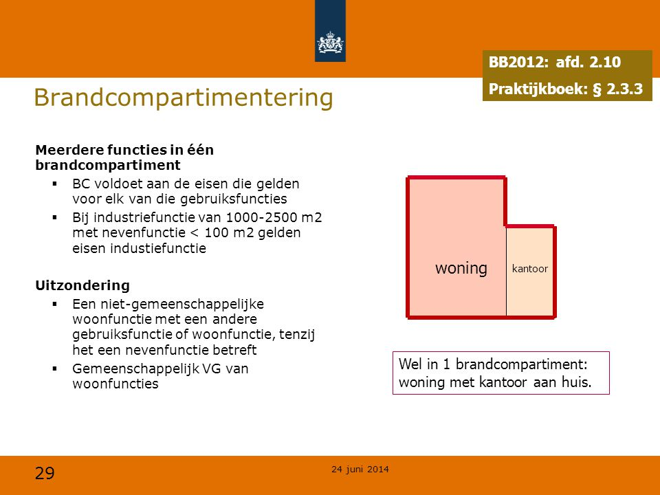 Brandcompartimentering