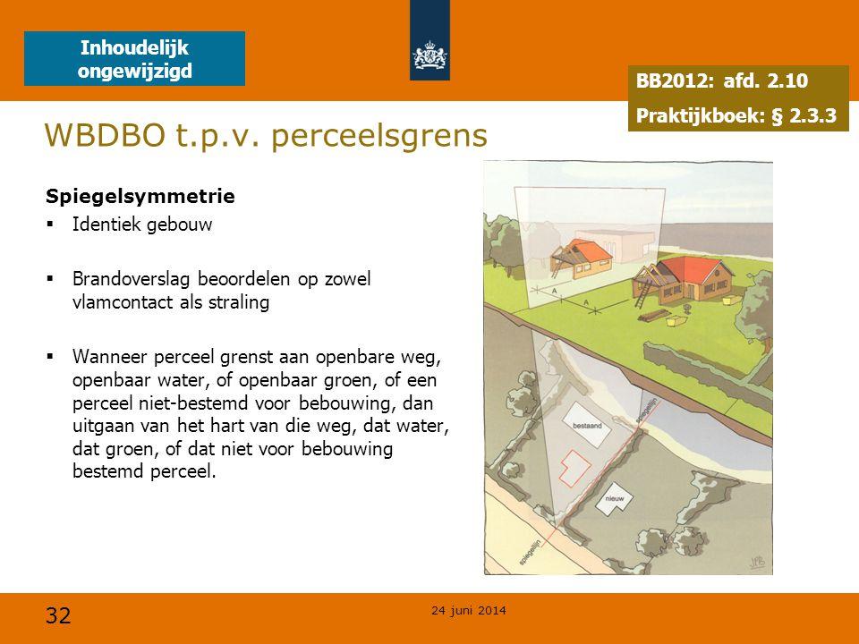 WBDBO t.p.v. perceelsgrens