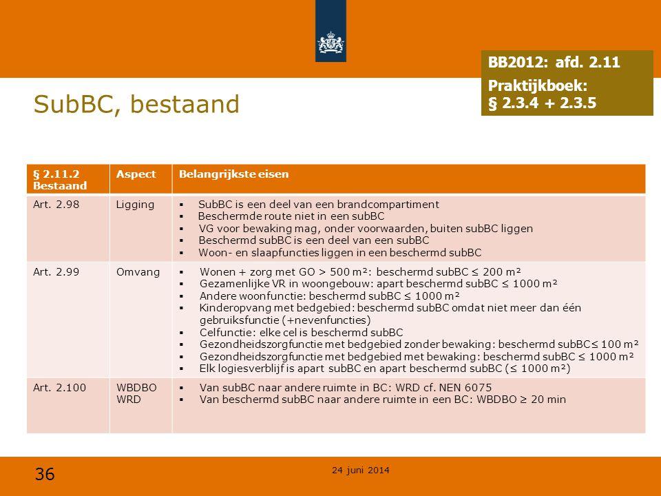 SubBC, bestaand BB2012: afd. 2.11 Praktijkboek: § 2.3.4 + 2.3.5