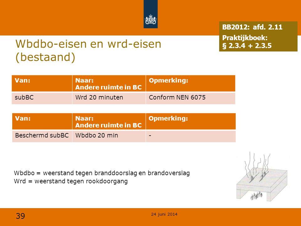 Wbdbo-eisen en wrd-eisen (bestaand)
