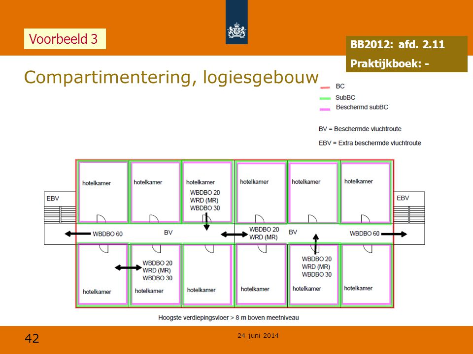 Compartimentering, logiesgebouw
