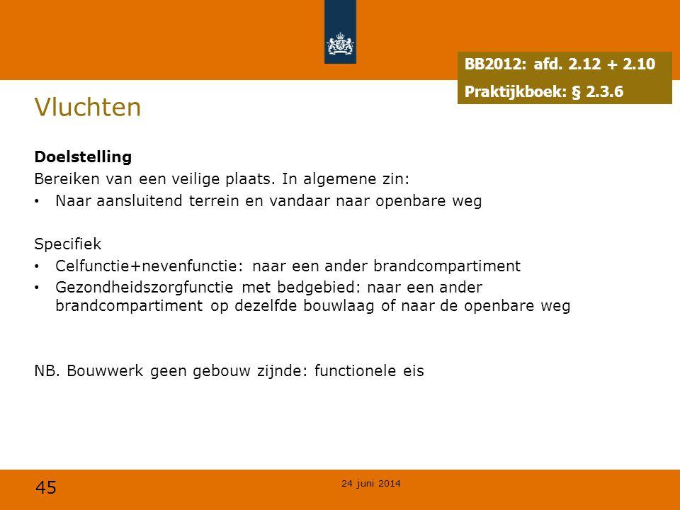Vluchten BB2012: afd. 2.12 + 2.10 Praktijkboek: § 2.3.6 Doelstelling