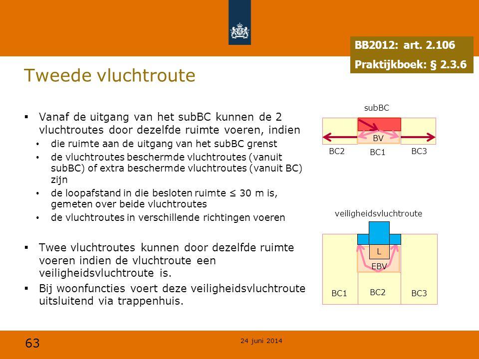 Tweede vluchtroute BB2012: art. 2.106 Praktijkboek: § 2.3.6