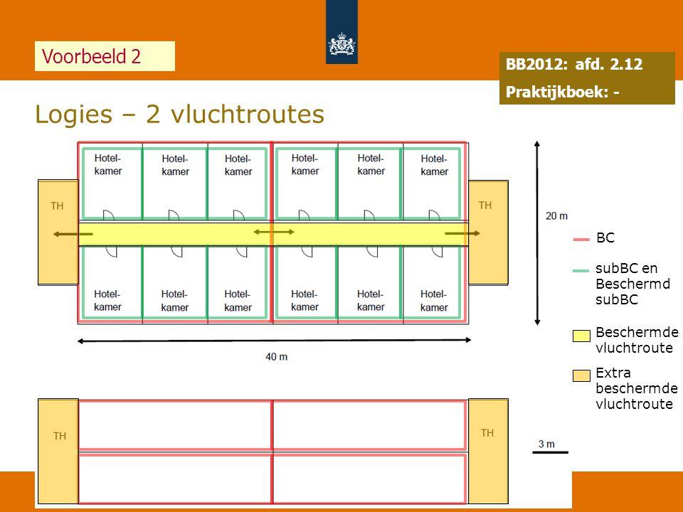 Logies – 2 vluchtroutes Voorbeeld 2 BB2012: afd. 2.12 Praktijkboek: -