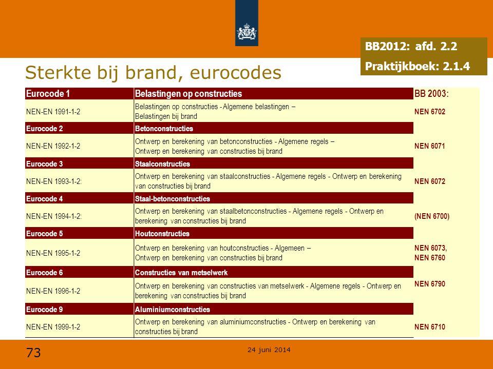 Sterkte bij brand, eurocodes