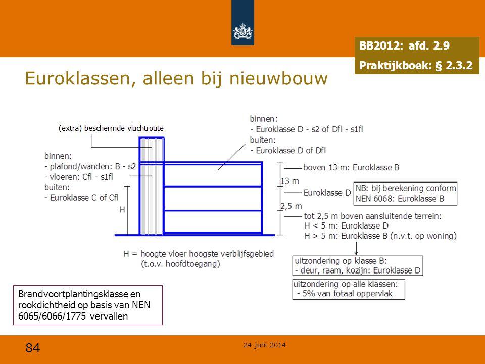 Euroklassen, alleen bij nieuwbouw