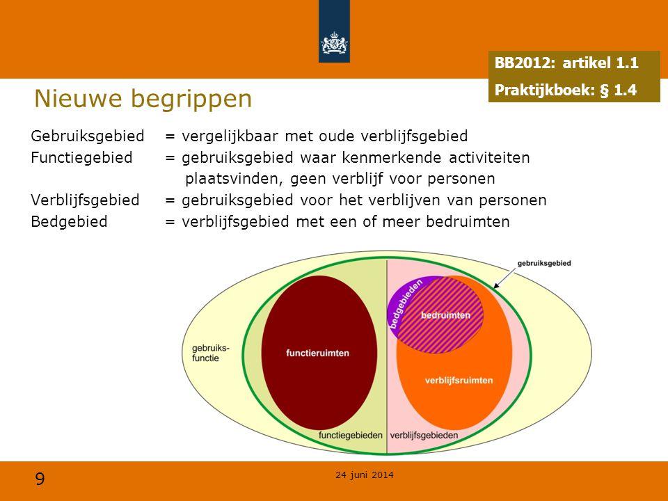Nieuwe begrippen BB2012: artikel 1.1 Praktijkboek: § 1.4