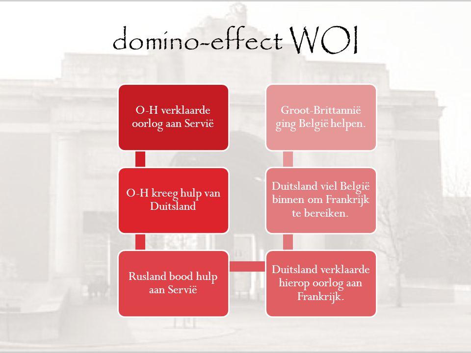 domino-effect WOI O-H verklaarde oorlog aan Servië