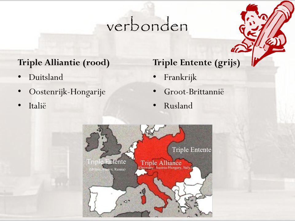 verbonden Triple Alliantie (rood) Triple Entente (grijs) Duitsland