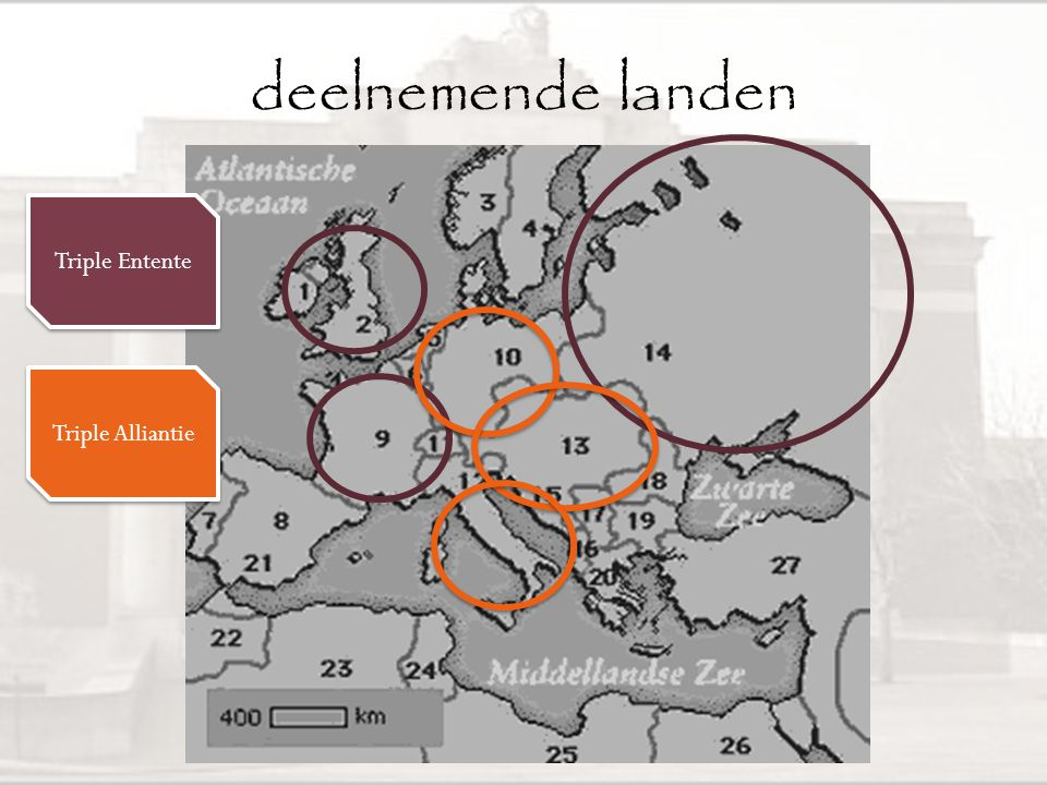 deelnemende landen Triple Entente Triple Alliantie